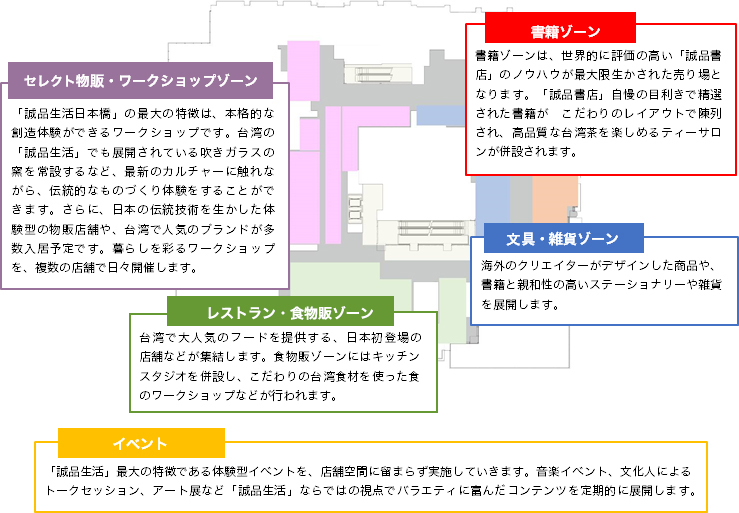 f:id:kuramae-taiwan:20190301005201j:plain