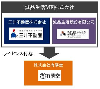 f:id:kuramae-taiwan:20190301011055j:plain