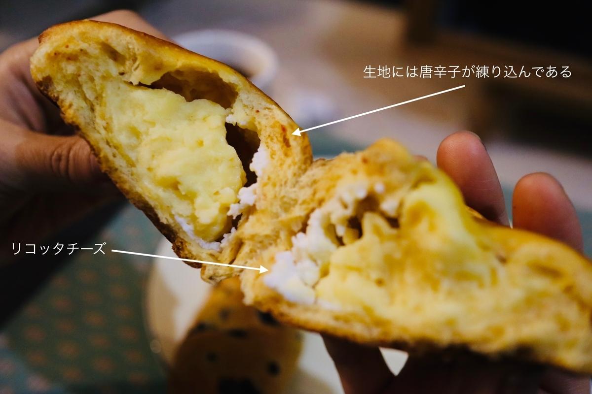 f:id:kuramae-taiwan:20190315111422j:plain