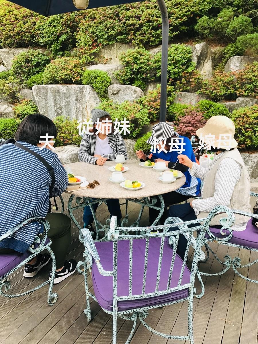 f:id:kuramae-taiwan:20190422235421j:plain