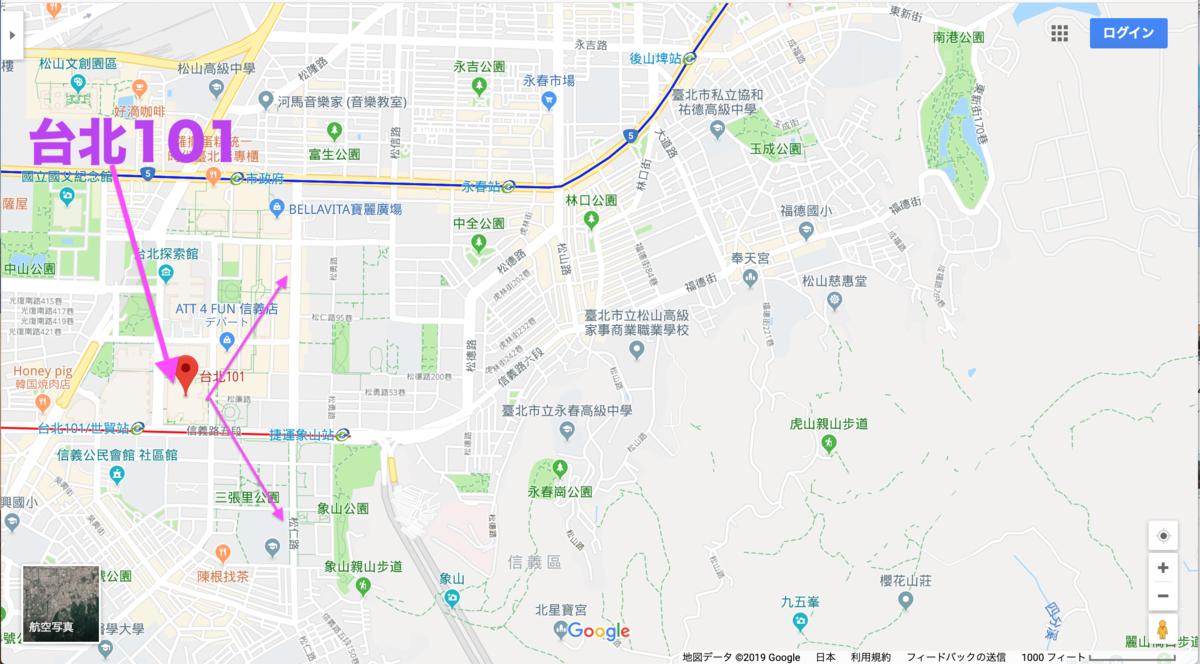 f:id:kuramae-taiwan:20190624160033p:plain