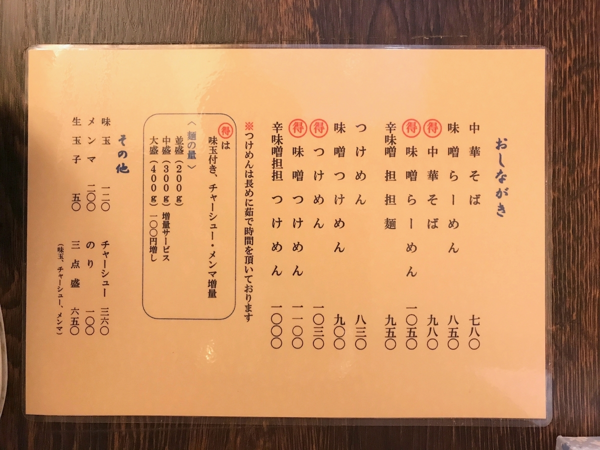 f:id:kuramae-taiwan:20190727163416j:plain