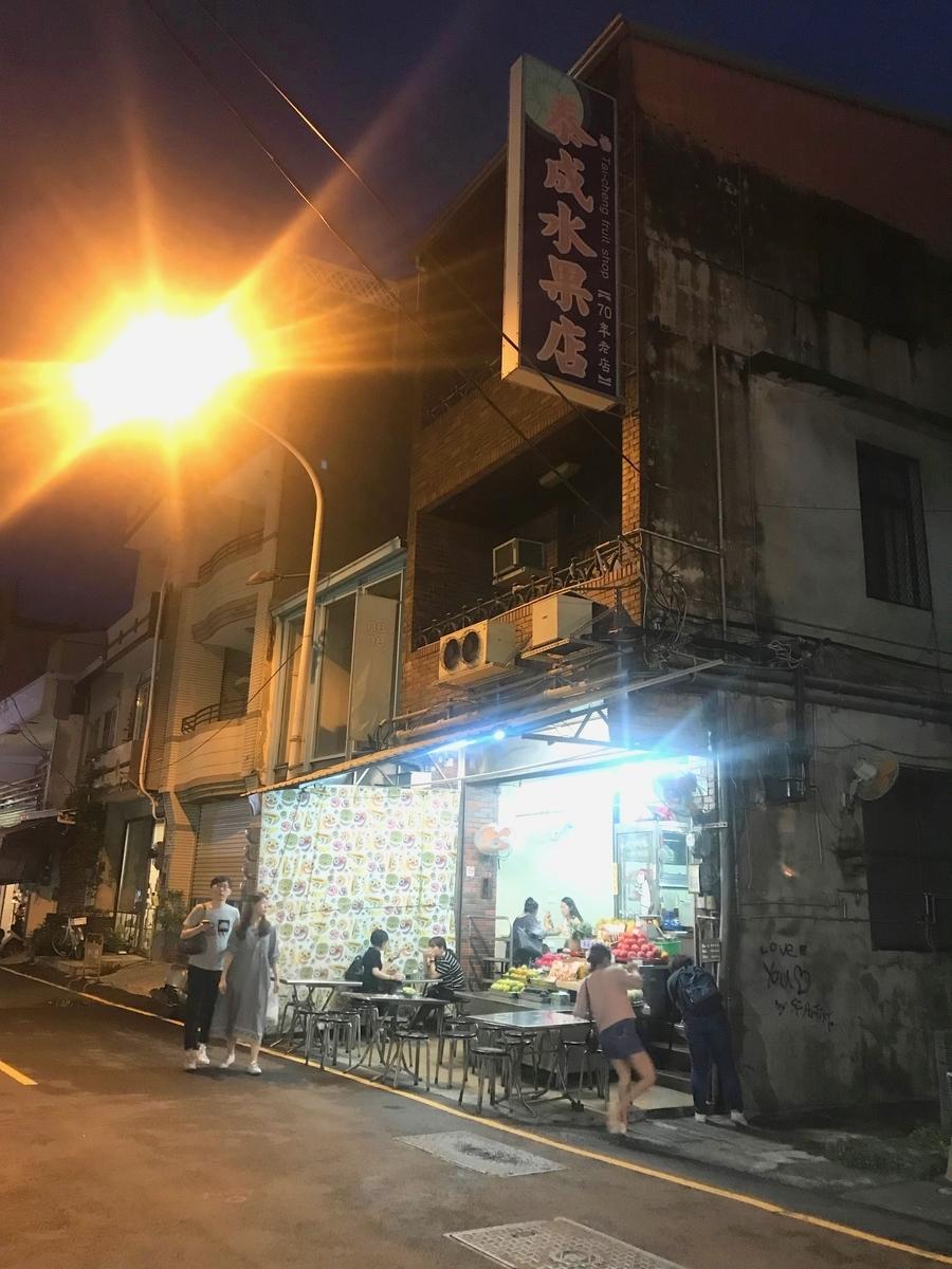 f:id:kuramae-taiwan:20190731215935j:plain