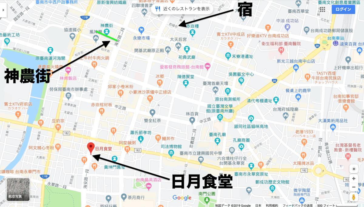 f:id:kuramae-taiwan:20190829014347p:plain