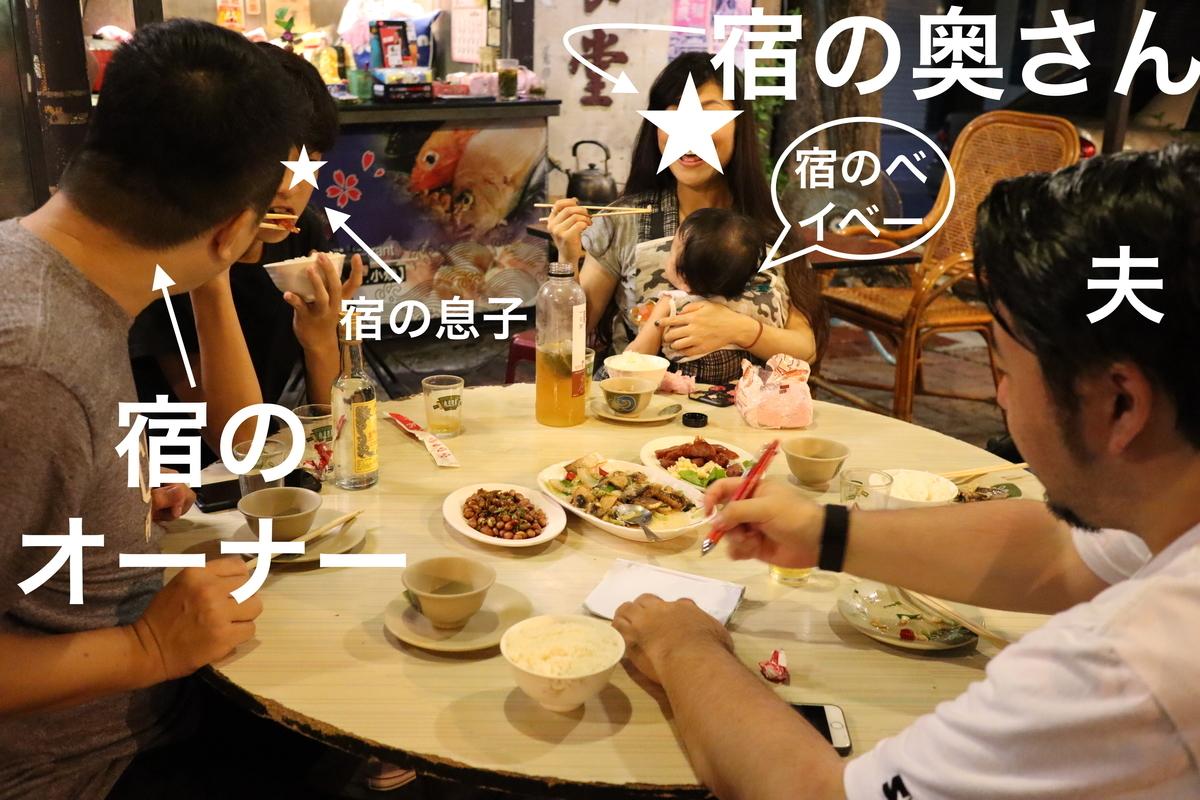 f:id:kuramae-taiwan:20190829021811j:plain