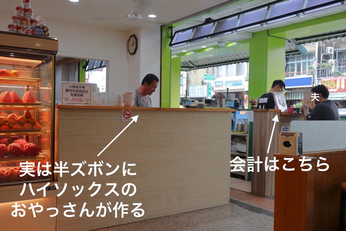 f:id:kuramae-taiwan:20190930233512j:plain