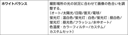 f:id:kuramae_jinichi:20180531134806p:image