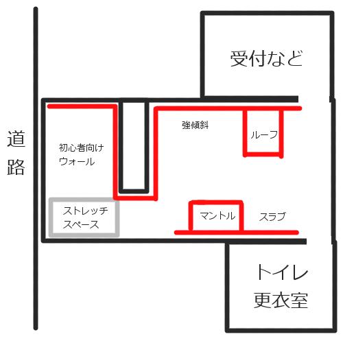 f:id:kuramiya2:20160717180209p:plain
