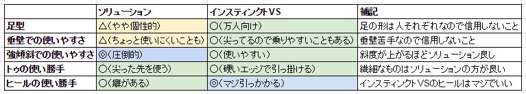 f:id:kuramiya2:20160906084532p:plain