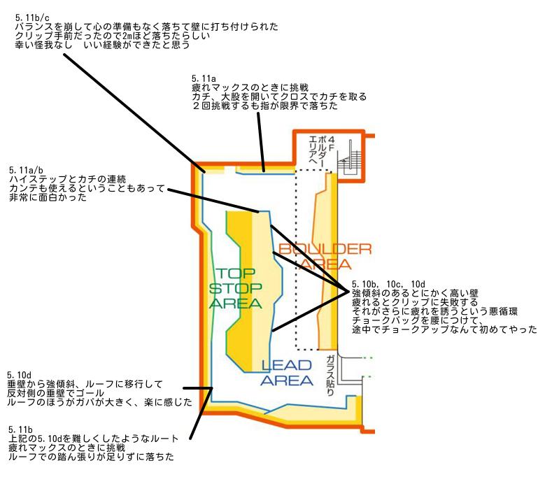 f:id:kuramiya2:20161205204005p:plain