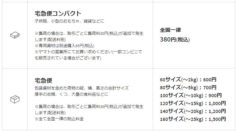 f:id:kuramiya2:20180505232655p:plain