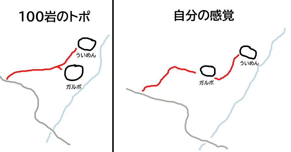 f:id:kuramiya2:20200404215709p:plain