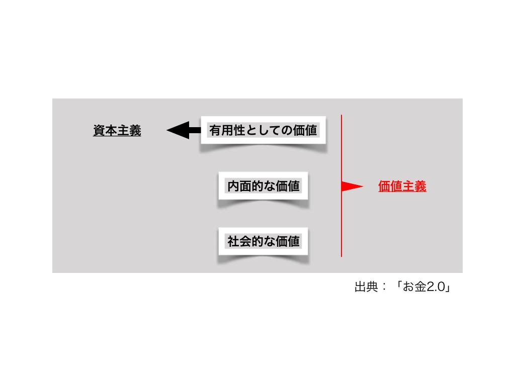f:id:kuranan8:20180408221353p:plain