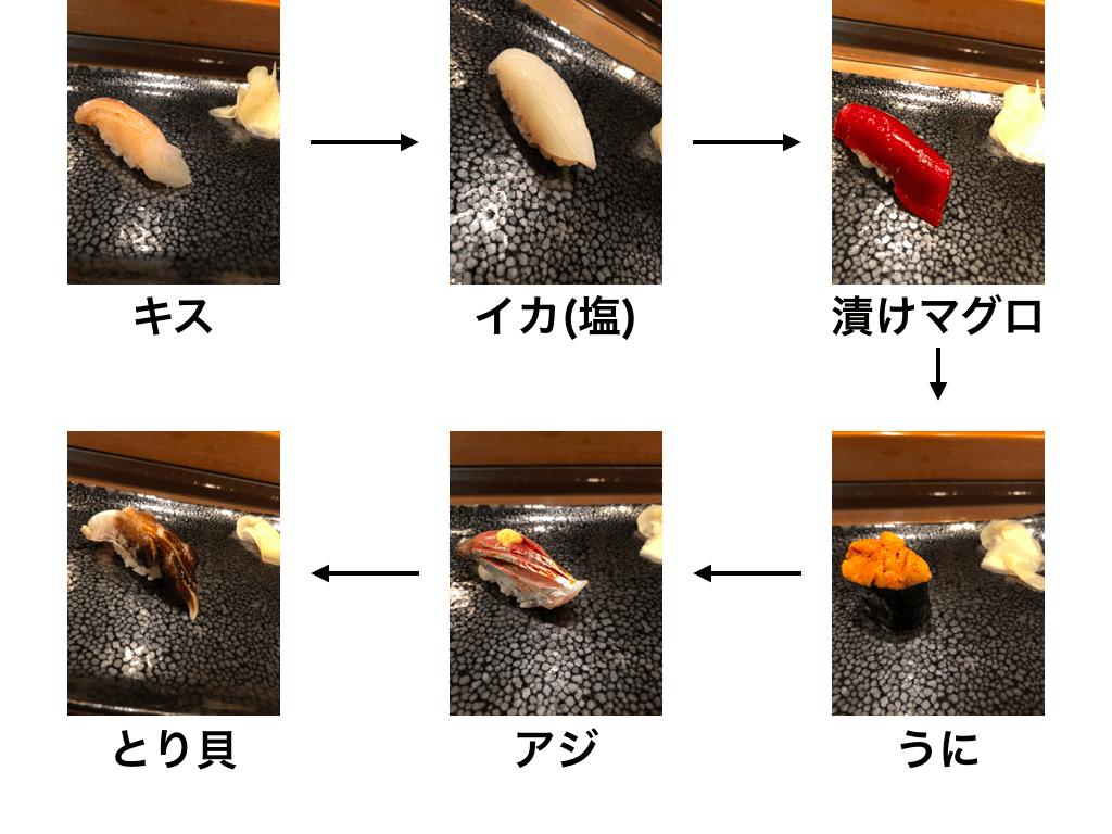 岡山 松寿司 高級ランチ4