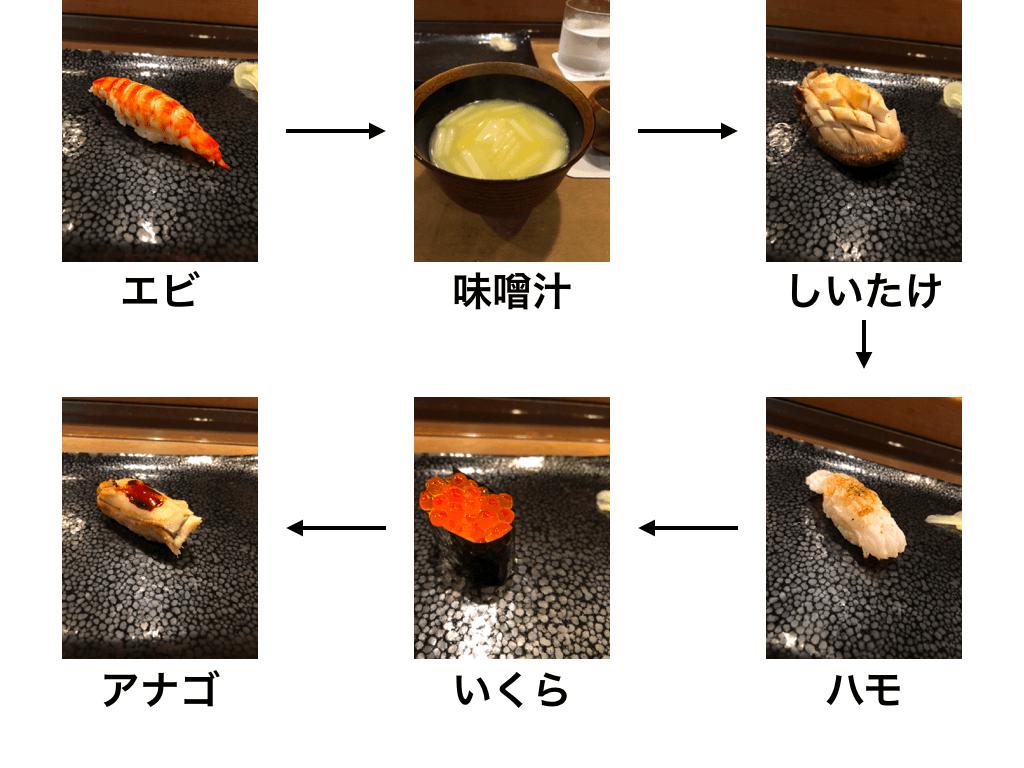 岡山 松寿司 高級ランチ6