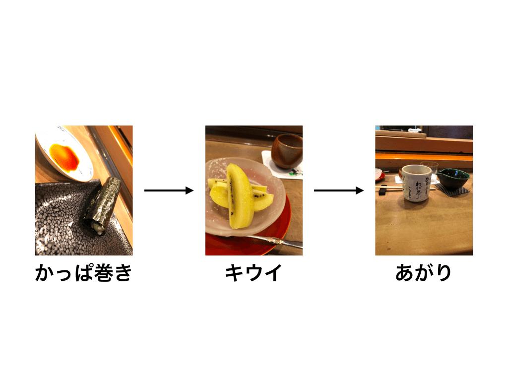 岡山 松寿司 高級ランチ8