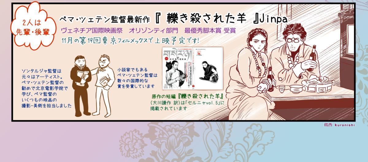 f:id:kuranishitibet:20191115011724p:plain