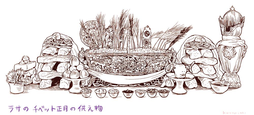 f:id:kuranishitibet:20200224131903p:plain