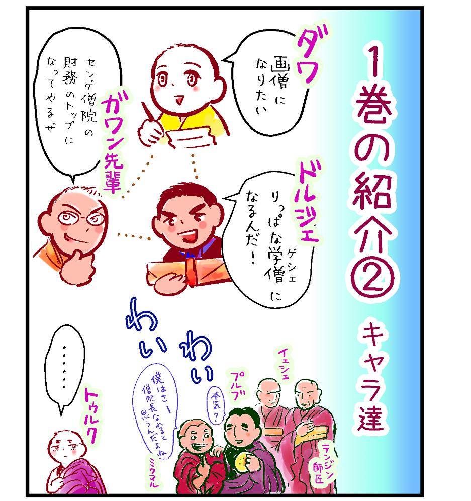 f:id:kuranishitibet:20200416140815p:plain
