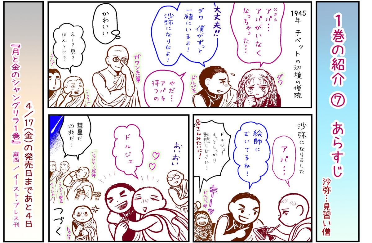 f:id:kuranishitibet:20200416141525p:plain