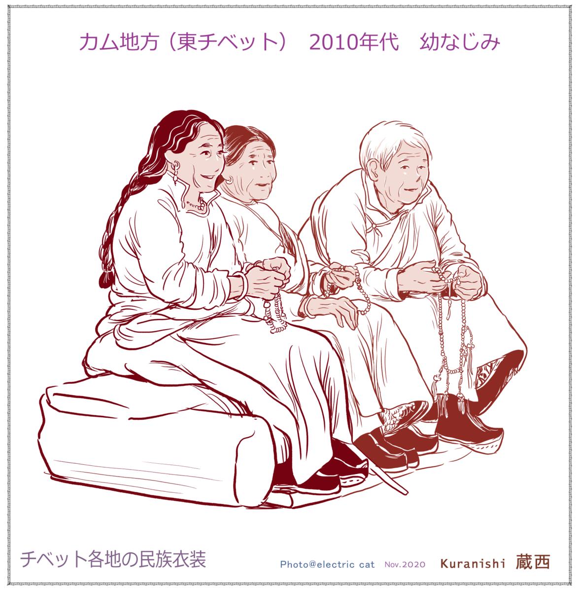 f:id:kuranishitibet:20201128182714p:plain