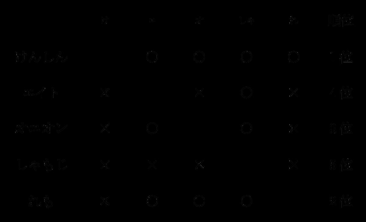 f:id:kurarayukari:20190424233148p:plain