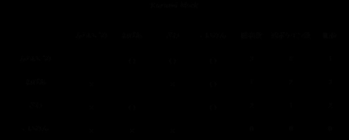f:id:kurarayukari:20190626232321p:plain