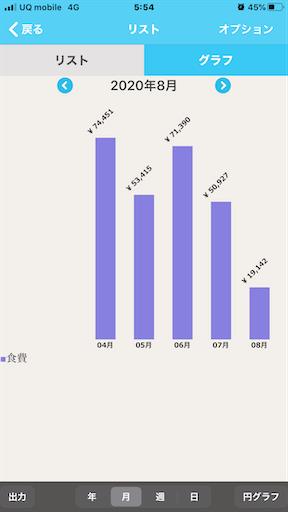 f:id:kurashi-kenyaku:20200801061038p:image