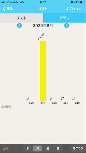 f:id:kurashi-kenyaku:20200801061110p:image