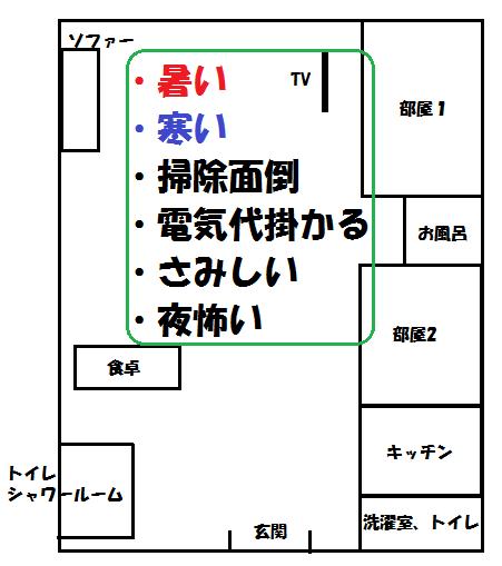 f:id:kurashi-map:20161117200100p:plain