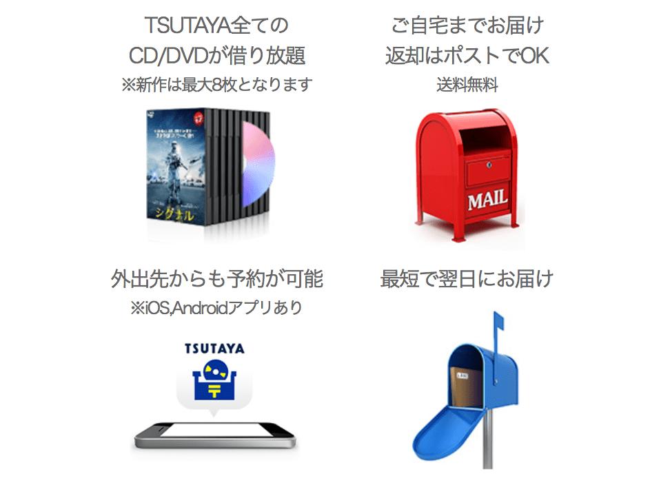 f:id:kurashi-memo:20171125104033p:plain