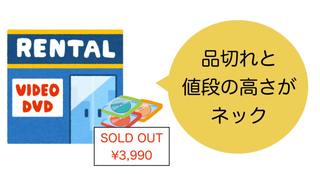 f:id:kurashi-memo:20171210143323p:plain