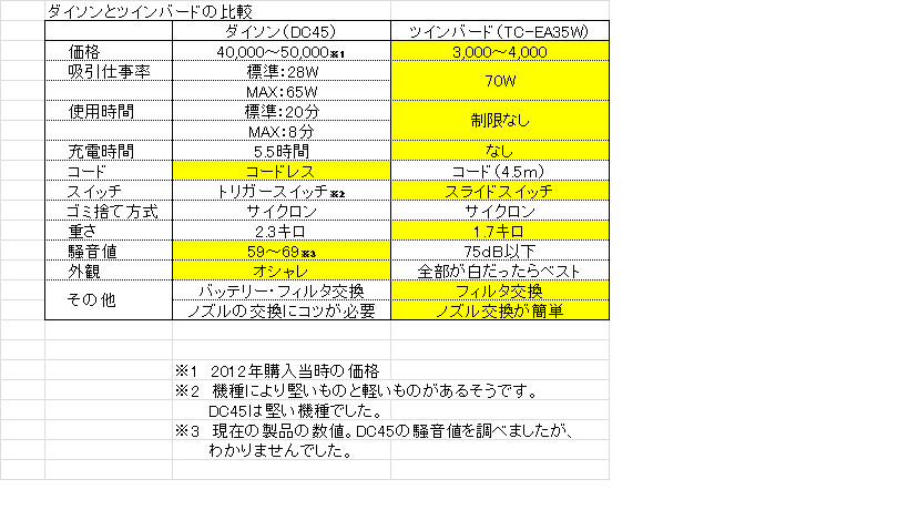 f:id:kurashi-no-koto:20160826162553p:plain