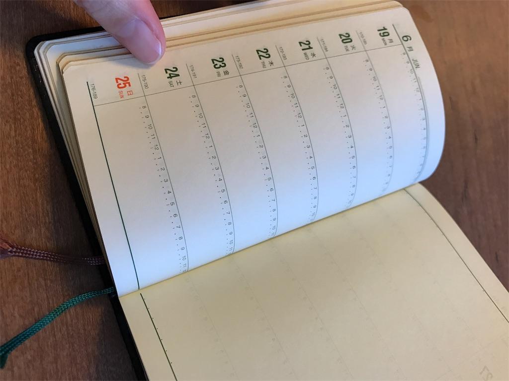 f:id:kurashinochizu:20170202103253j:image