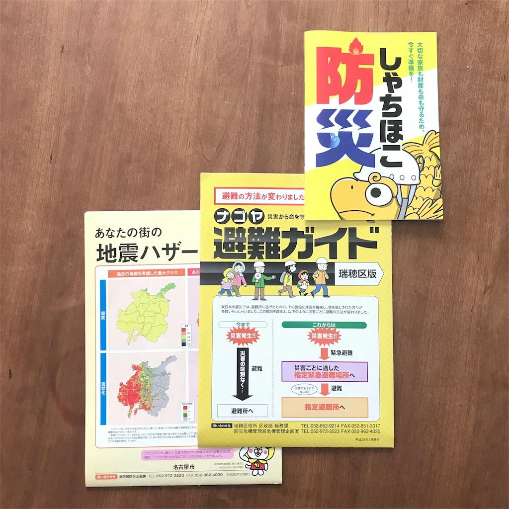 f:id:kurashinochizu:20180709114100j:image