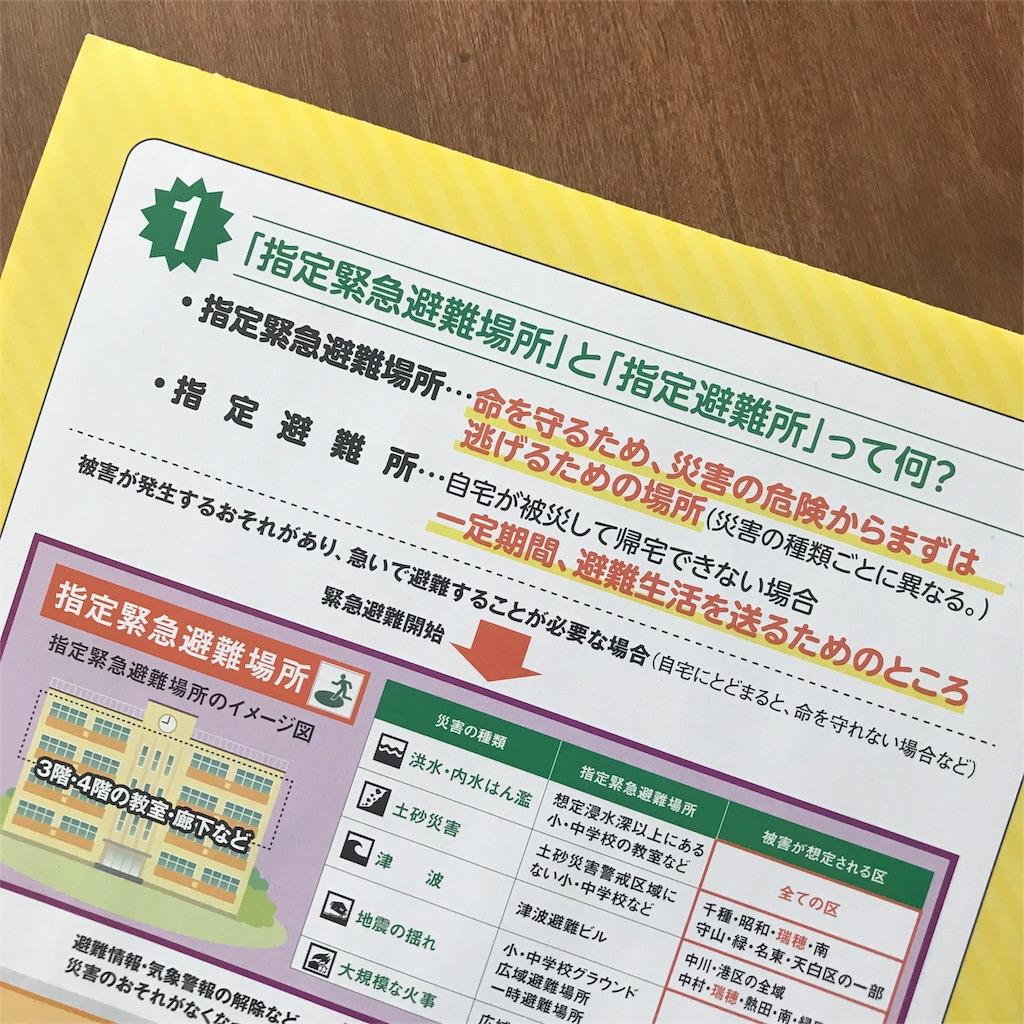 f:id:kurashinochizu:20180709114135j:image