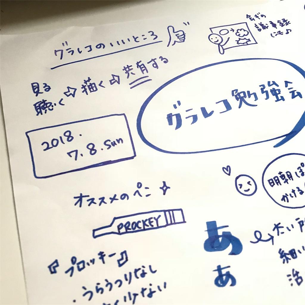 f:id:kurashinochizu:20180710094300j:image