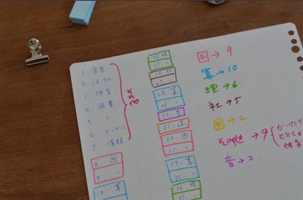 f:id:kurashinochizu:20180723111345j:image