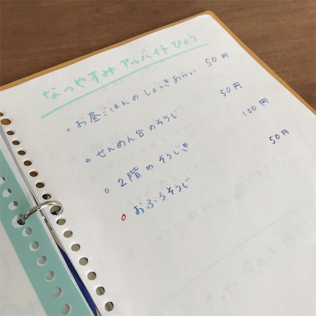 f:id:kurashinochizu:20180801201621j:image