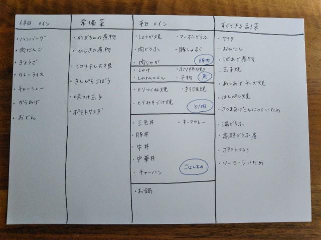 f:id:kurashisukoyaka:20190212123603j:image
