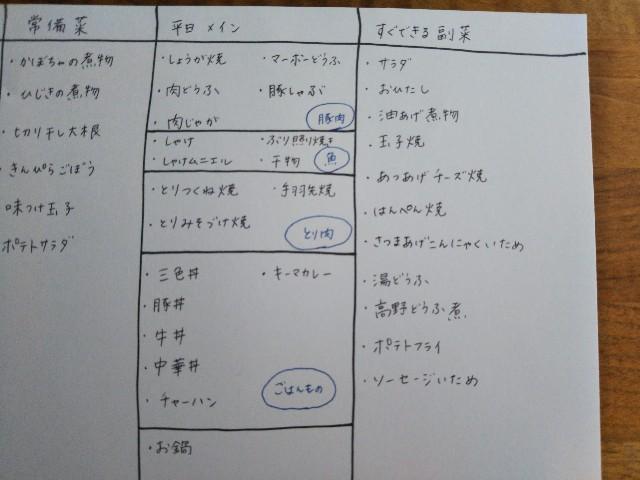 f:id:kurashisukoyaka:20190212123708j:image