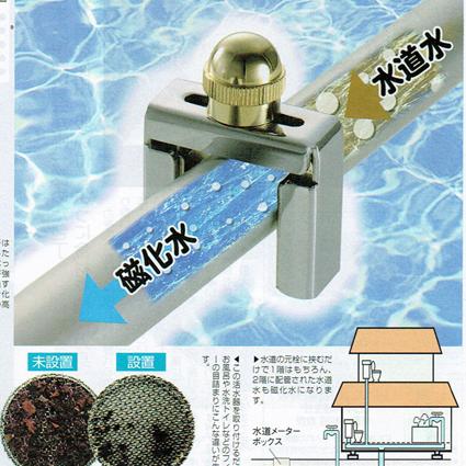 磁気活性器