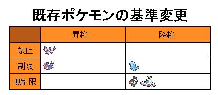 f:id:kurenaitokou:20170627132518p:plain