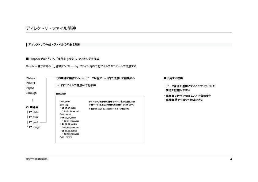 f:id:kurenazumu:20160614225104j:plain
