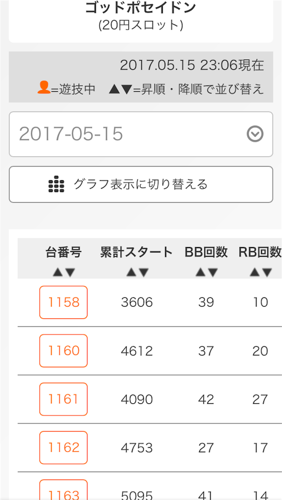 f:id:kuriboo_zen6:20170516031705p:image