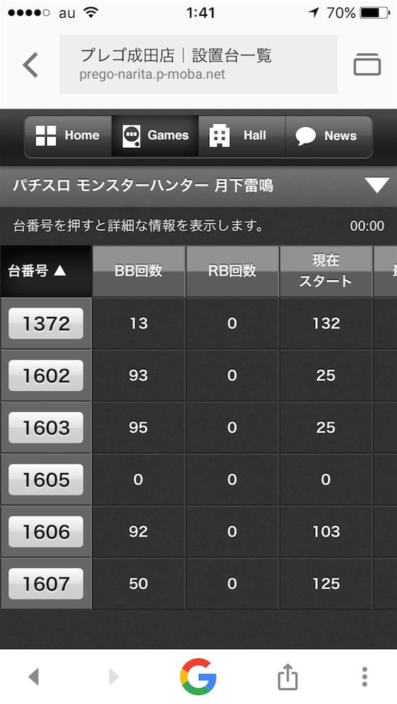 f:id:kuriboo_zen6:20170517014757p:image