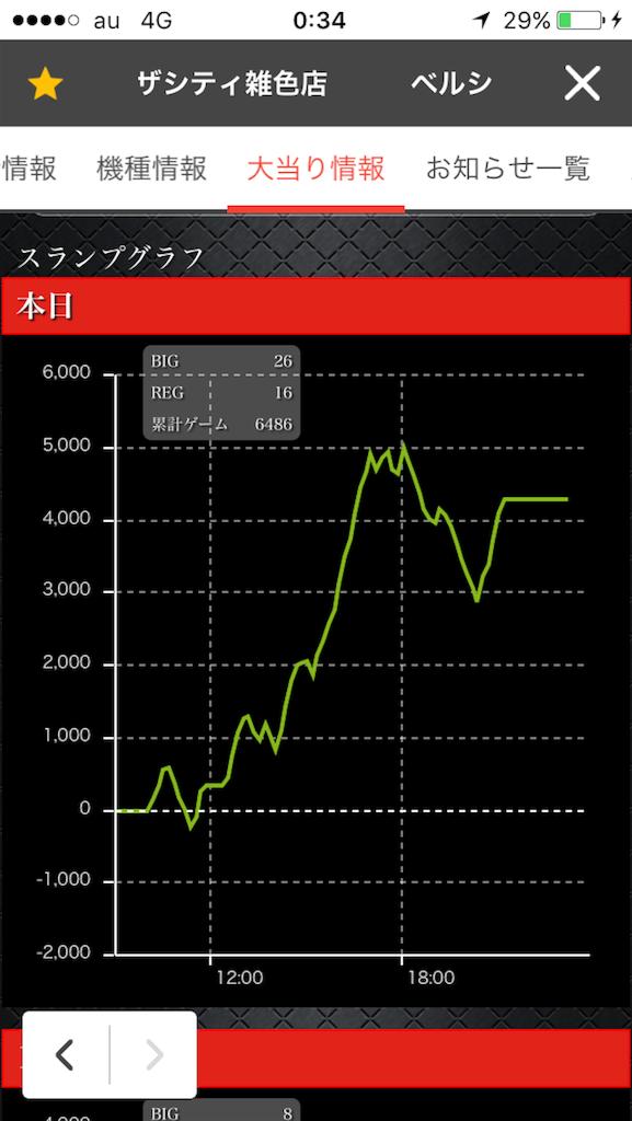 f:id:kuriboo_zen6:20170519010656p:image