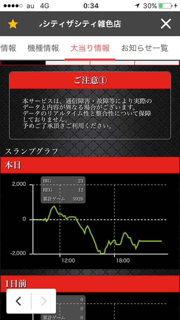 f:id:kuriboo_zen6:20170519010736p:image