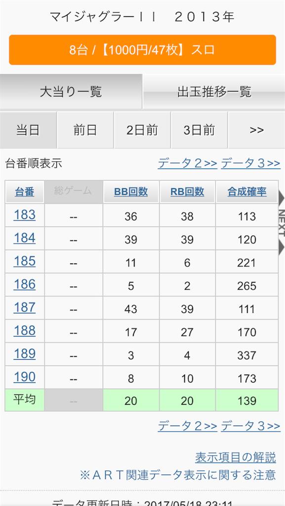 f:id:kuriboo_zen6:20170519012034p:image