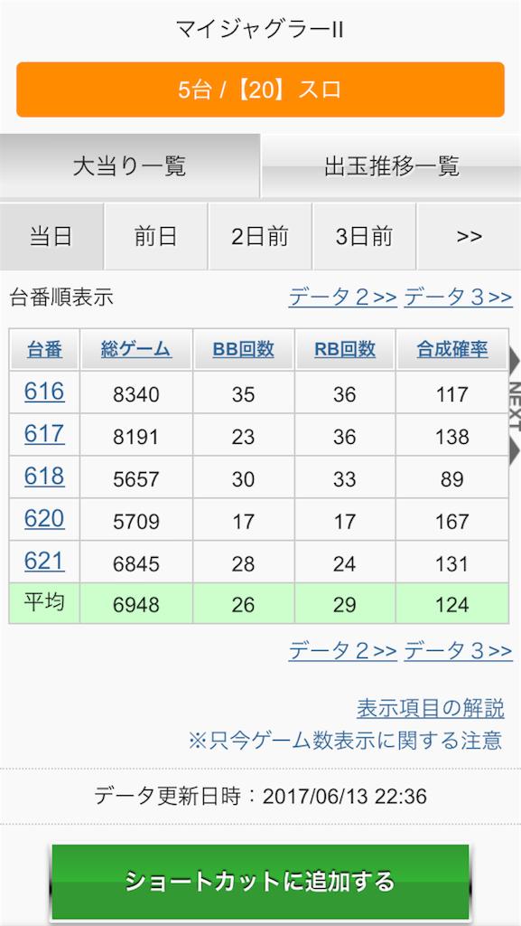 f:id:kuriboo_zen6:20170613231017p:image